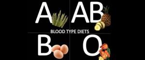 رابطه رژیم غذایی با گروه خونی